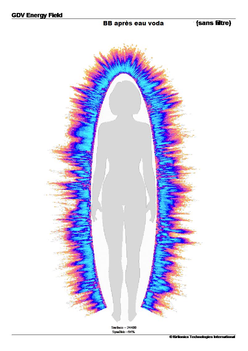 bb-aura-apres-prise-eau-vortex-min