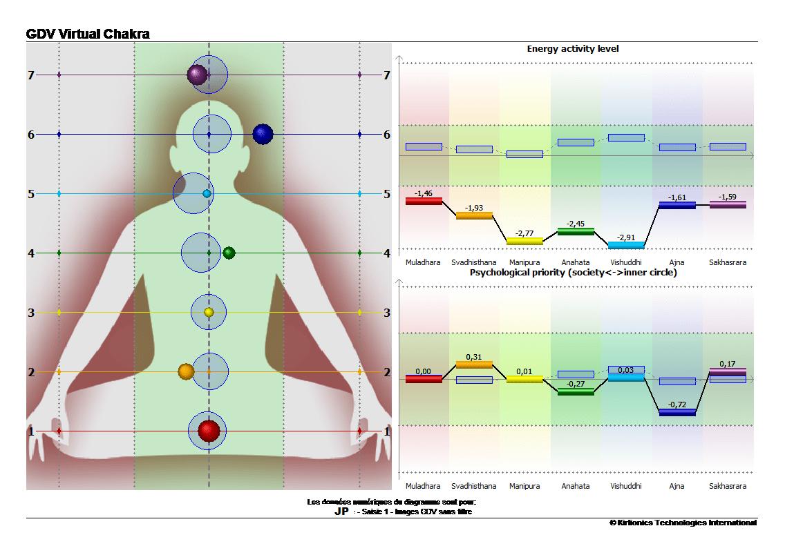 jp-chakra-avant-prise-eau-vortex-min