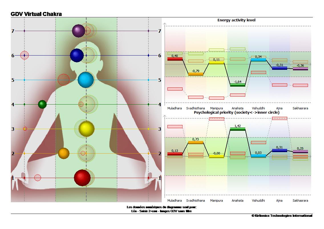 l-chakra-apres-prise-eau-vortex-min