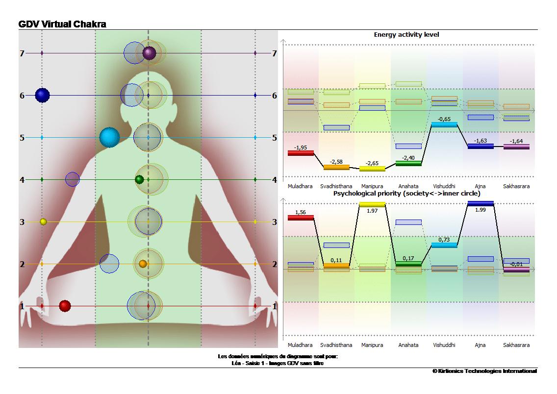l-chakra-avant-prise-eau-vortex-min
