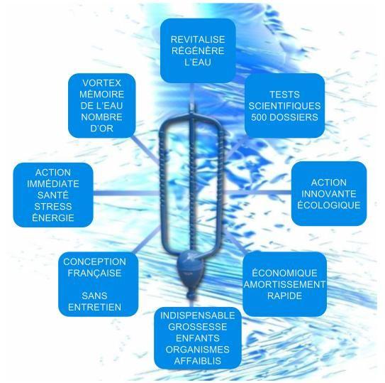 Le Voda Appareil à Vortex, eau dynamisée