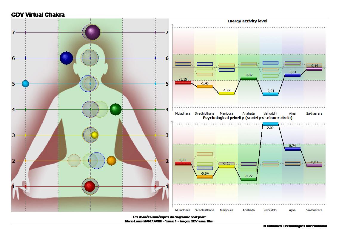 m-lm-chakra-avant-prise-eau-vortex-min