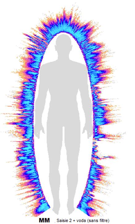 mm-aura-apres-prise-eau-vortex-min