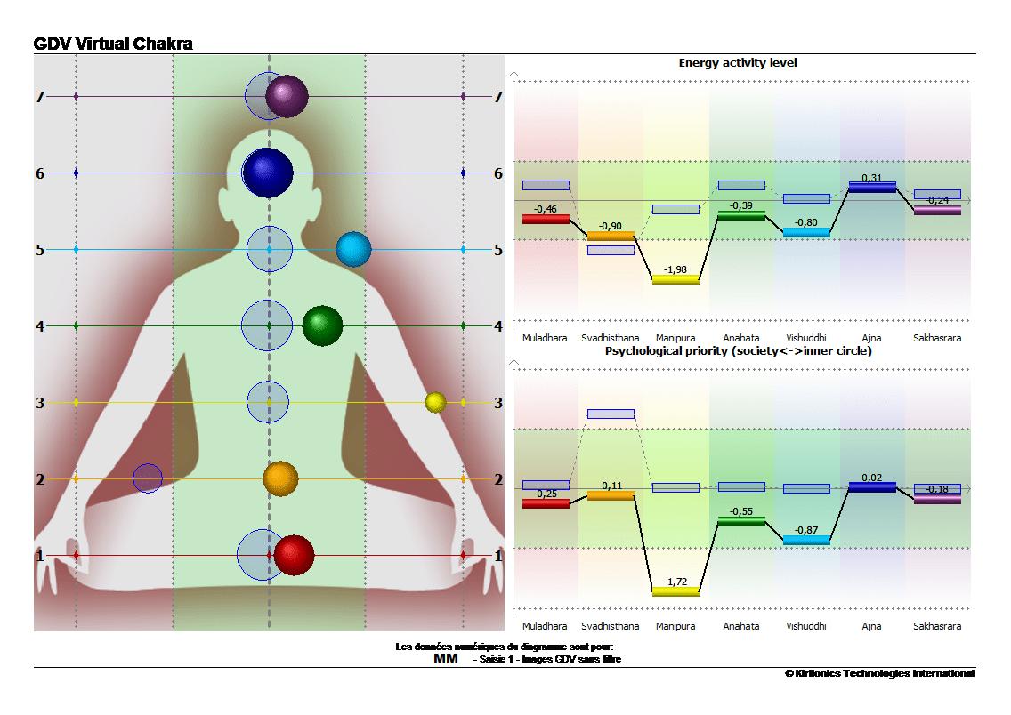 mm-chakra-avant-prise-eau-vortex-min
