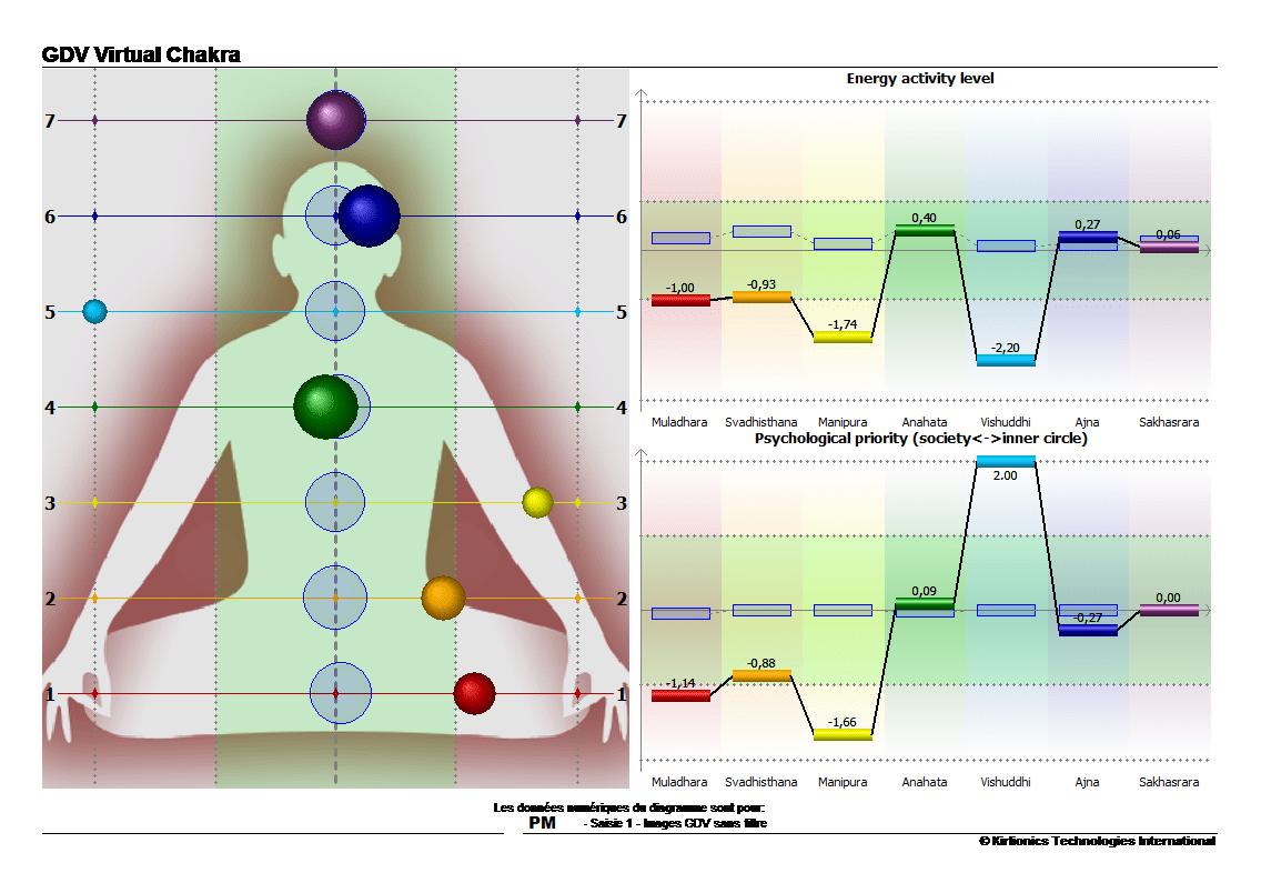 pm-chakra-avant-prise-eau-vortex-min