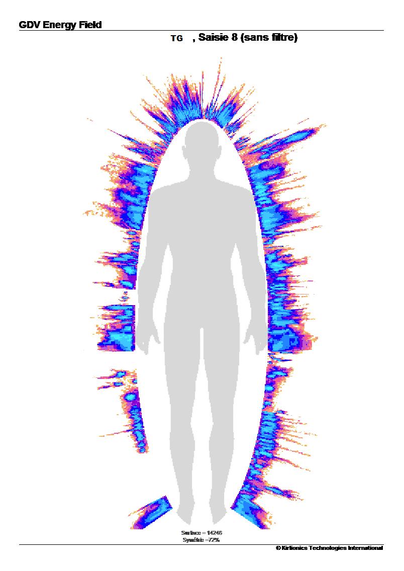 tg-aura-avant-prise-eau-vortex-min