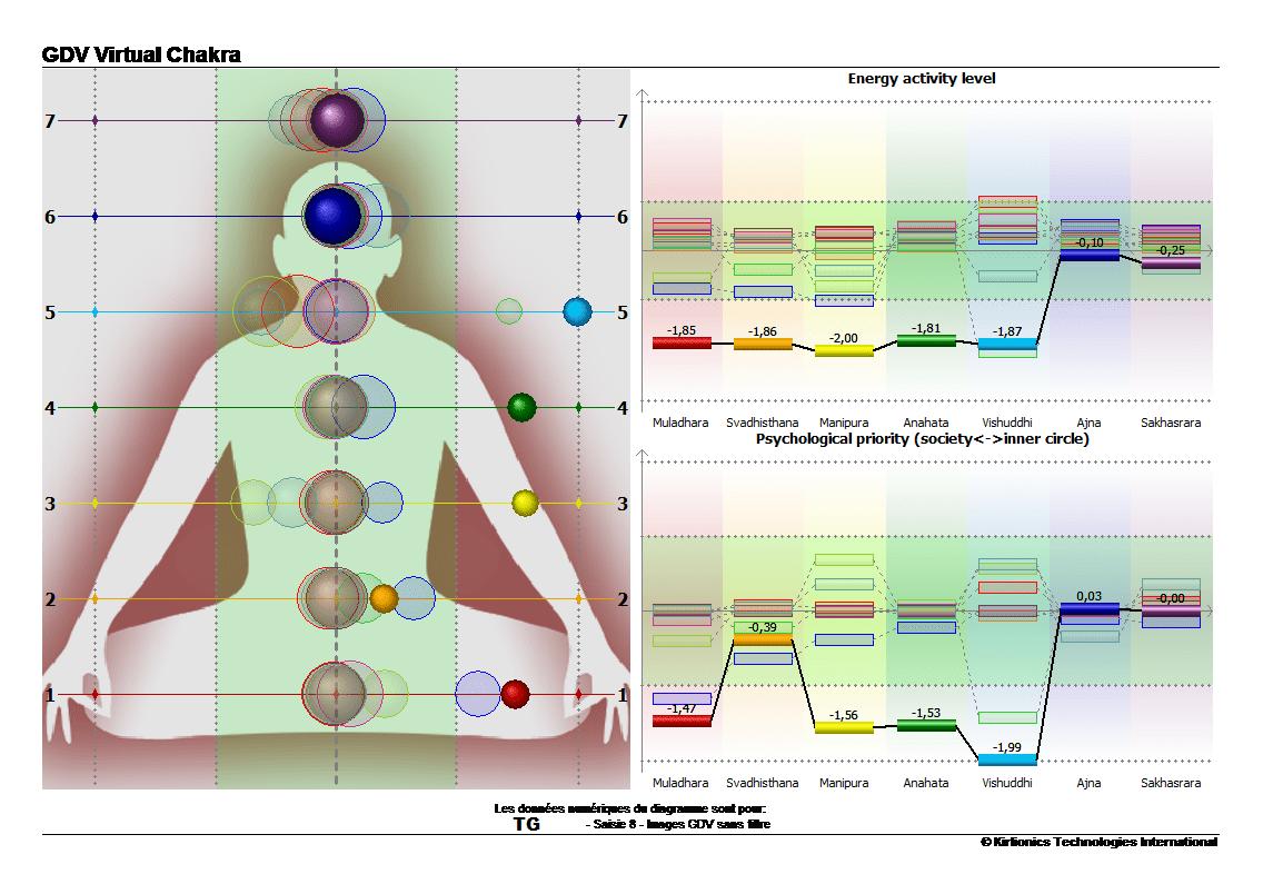 tg-chakra-avant-prise-eau-vortex-min