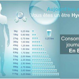 sport et santé pourquoi utiliser le dynamiseur d'eau voda