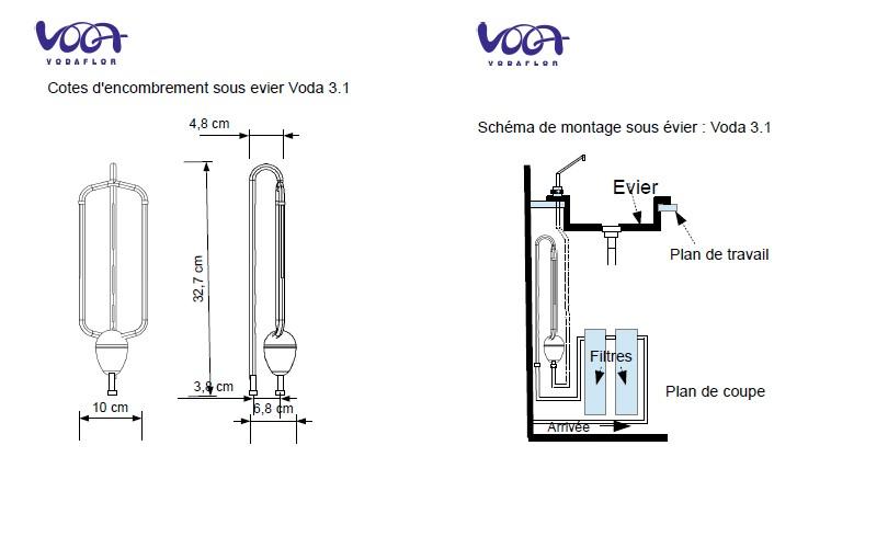 encombrement-vortexeur-voda-3-sous-evier
