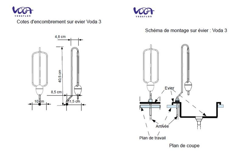 encombrement-vortexeur-voda-3-sur-evier
