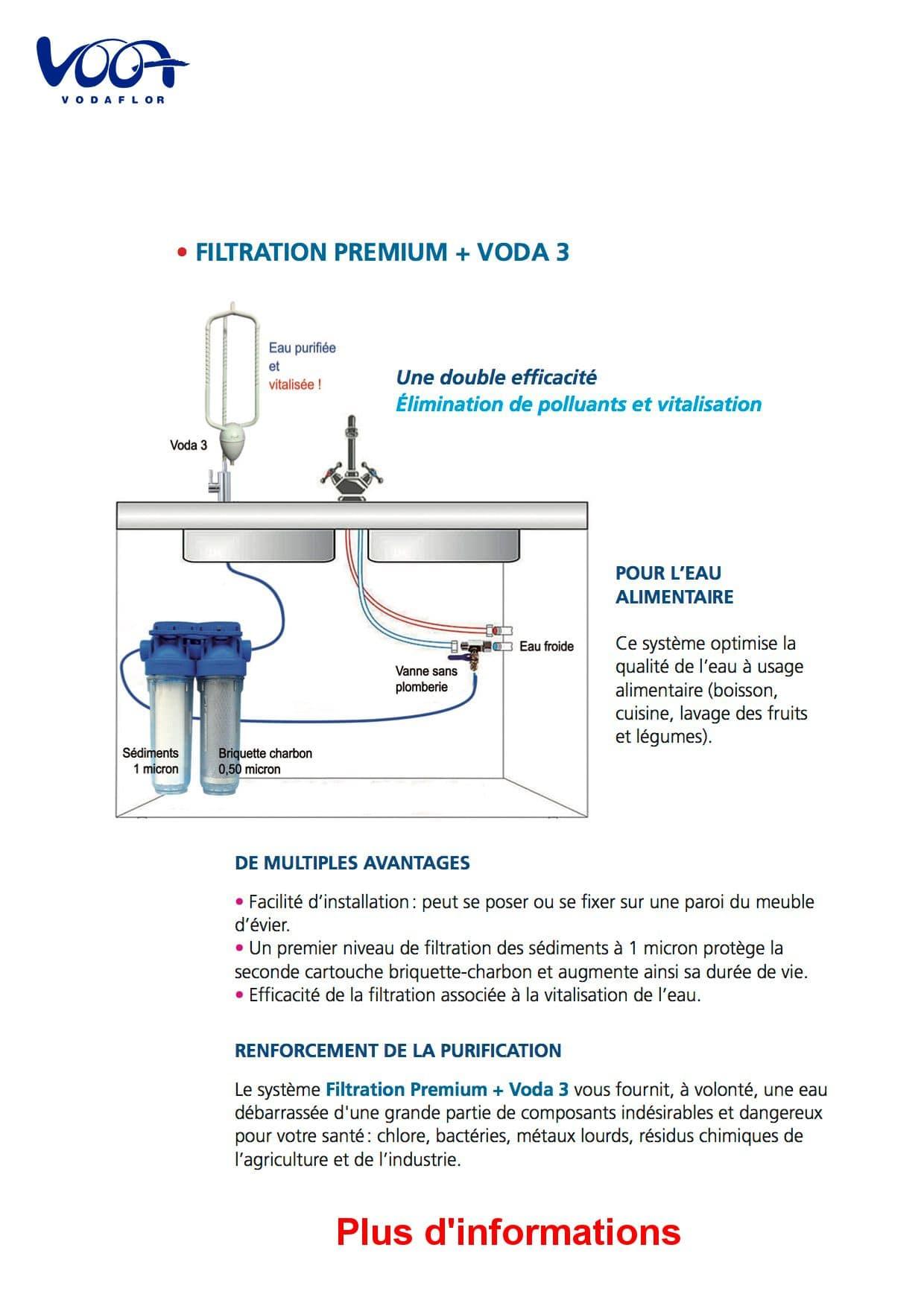 Montage du vortexeur Voda avec filtration Premium